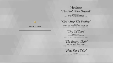 academy-award-nominees-for-best-original-song-2017