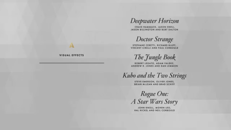 academy-award-nominees-for-best-visual-effects-2017